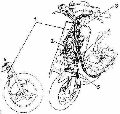 Рис. 6. Расположение тросов и жгутов проводки (SK50M).